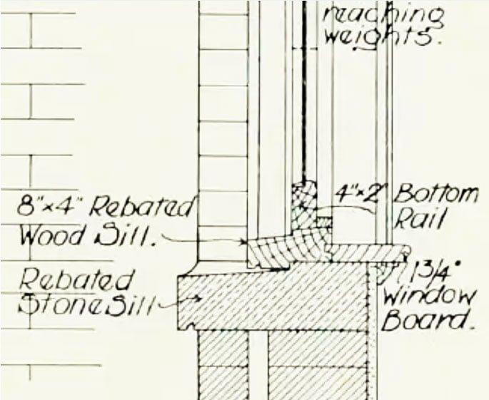 Sash Window Drawings And Profiles 1