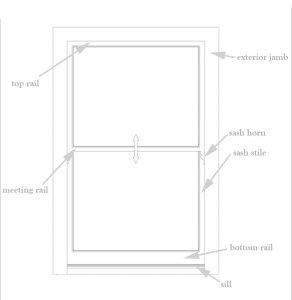 Sash Windows drawing | Box Sash